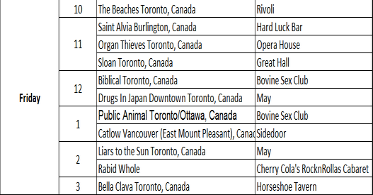 nxne day 3 picks